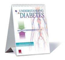 Flip over - forstå diabetes