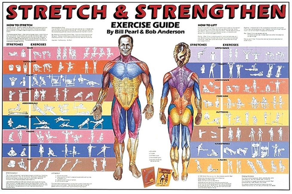 Stretchningsövningar - engelsk affisch